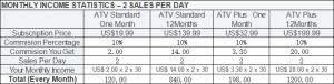 IPTV Affiliates
